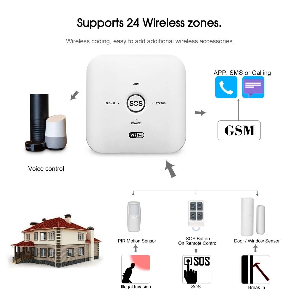 Tuya security 5 دزدگیر هوشمند WiFi + SMS